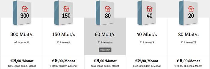 a1 internet tarife